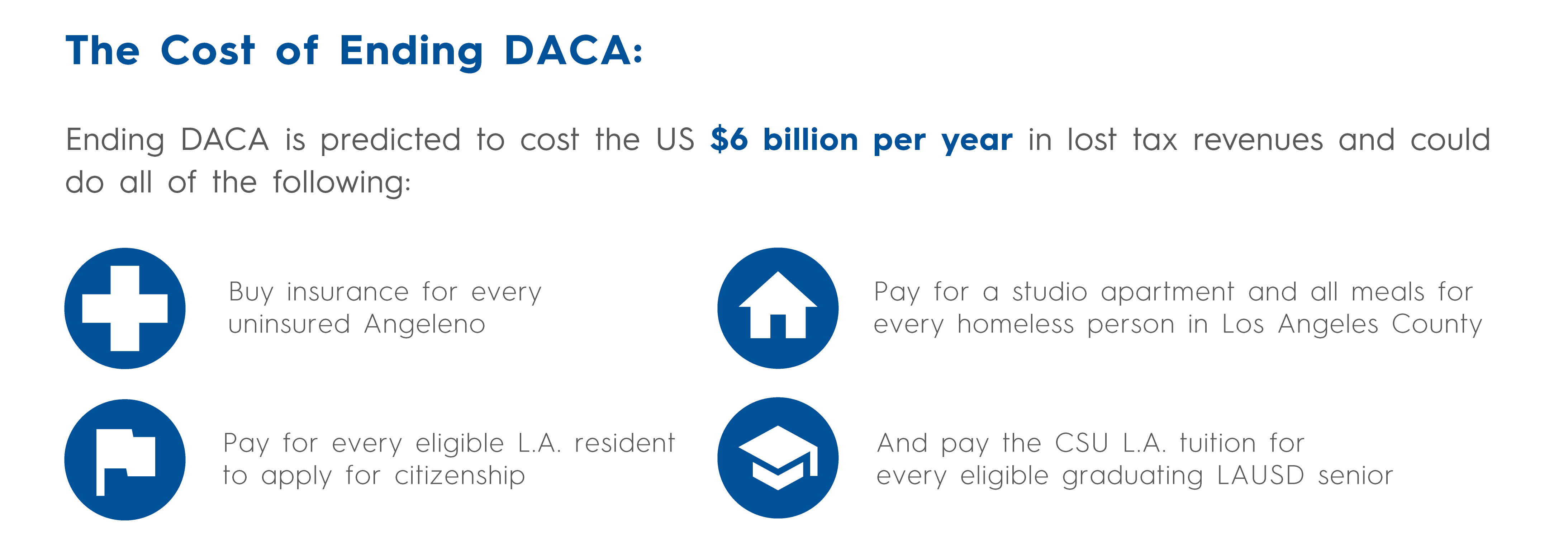 The Cost of Ending DACA