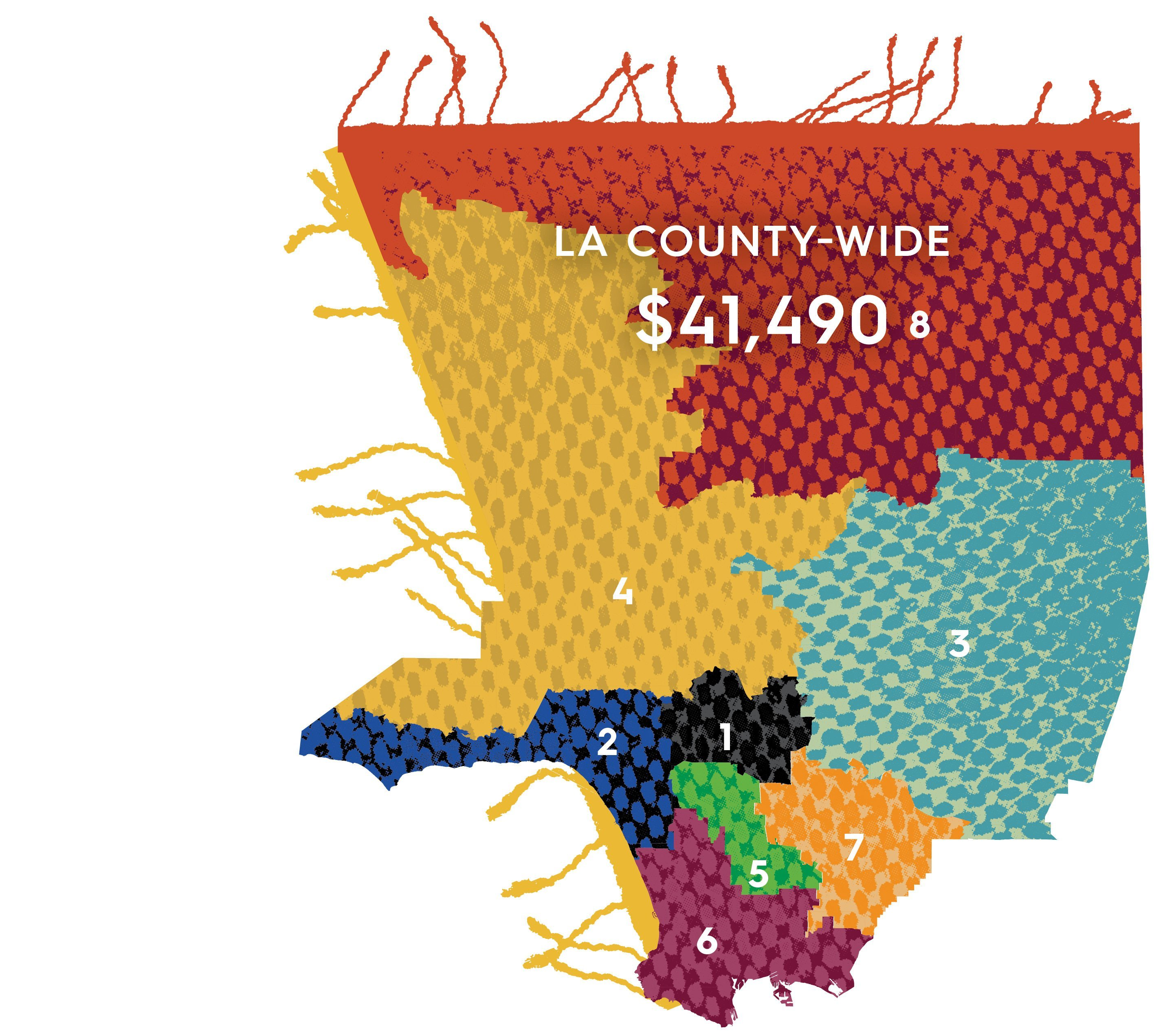 LA COUNTY GRANT DISTRIBUTION